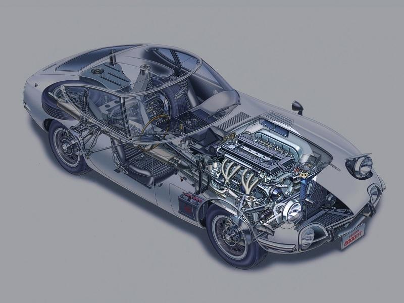 実験スタッフ(中途)【自動車用エンジンの実験業務】